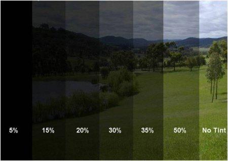 300x50cm U.S.D.B 5% Lichtdurchlässigkeit Scheiben Folie Fensterfolie Sichtschutzfolie Scheibentönung Scheibenfolie Sonnenschutzfolie