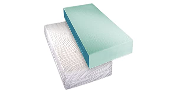 MediPur Núcleo de Espuma fría de 9 Zonas de colchón 180 x 200 x 18 cm, Grado de dureza H2 (hr50), Funda: Amazon.es: Hogar