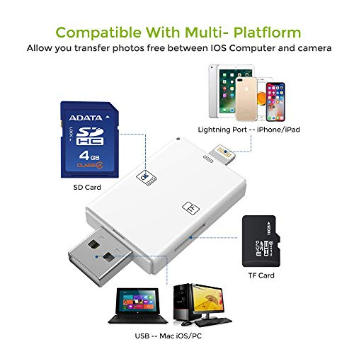 SD Card Reader Adapter, USB Card Reader, Memory Card Reader, Trail Game Camera Viewer for TF/SD Card, Compatible iPhone & PC & Laptop(NO APP Needed) by WOPOW (Image #3)