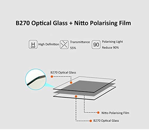 Kase 100mm Skyeye MC CPL Filter Schott B270 Optical Glass Circular Polarizer Multi-Coated 100