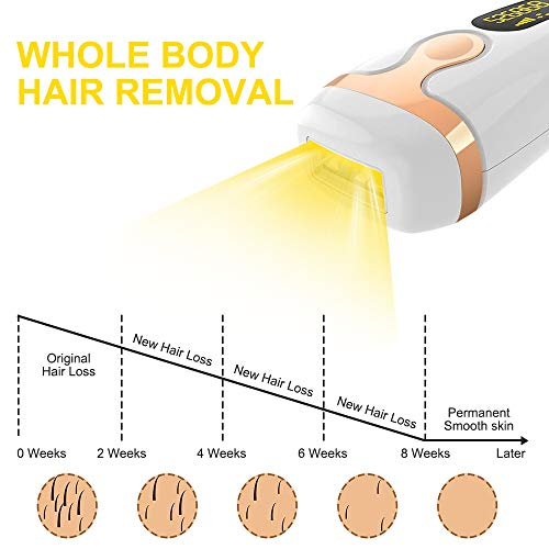 IPL Laser Hair Removal for Women & Men, Permanent Hair Removal 500,000 Flashes Facial Body Painless Profesional Hair Remover Device Treatment Wholebody Home Use