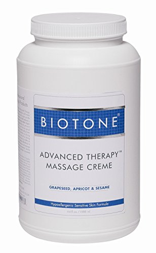 Advanced Therapy Massage Cream - Half Gallon By Biotone