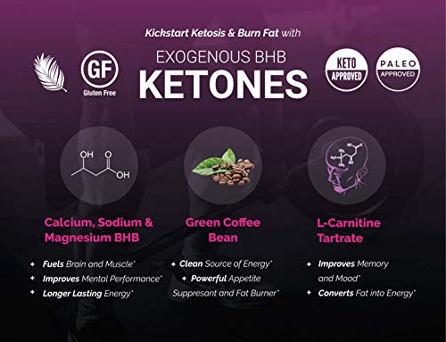 Exogenous Ketones BHB Keto Pills (2870mg   120 Capsules) Keto Diet Pills w. MCT Oil, BHB Salts Beta Hydroxybutyrate, Natural Caffeine - Keto Supplement for Keto Weight Loss - Keto Diet from Shark Tank by Zeal Naturals (Image #6)