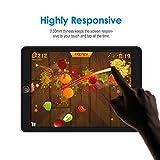 JETech Screen Protector for iPad Mini 1 2 3