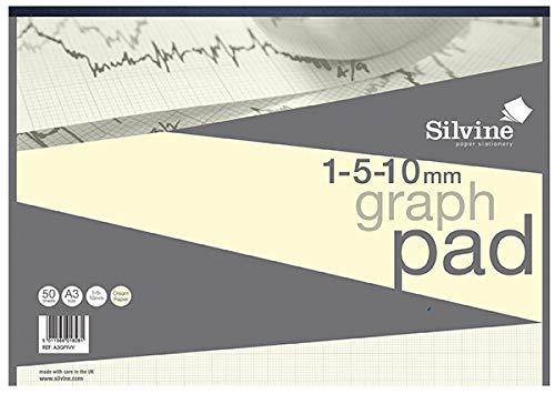 Chartwell Diagramm-Block 85 g/m² mit Skalenbereich 380 x 280 mm 1 mm ...