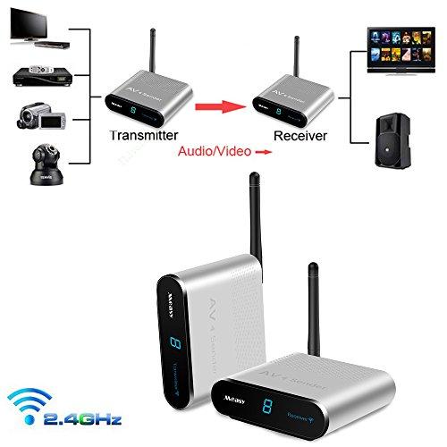 MEASY AV220 2.4GHz Wireless AV Sender Transmitter and Receivers Audio Video up to 200M/660FT by Measy