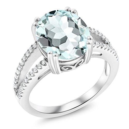 - 925 Sterling Silver Sky Blue Simulated Aquamarine Women's Ring 4.41 Ct Oval (Size 8)