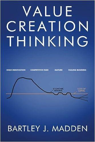 amazon com value creation thinking 9780988596962 bartley j