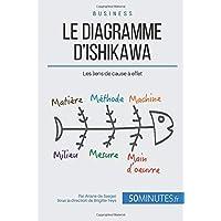 Le diagramme d'Ishikawa: Les liens de cause à effet
