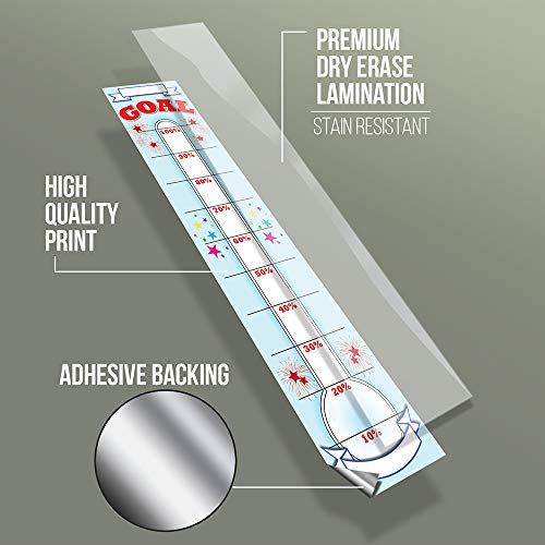 Helpful Tips To Light Your Kitchen For Maximum Efficiency: Goal Setting Fundraising Donation Thermometer