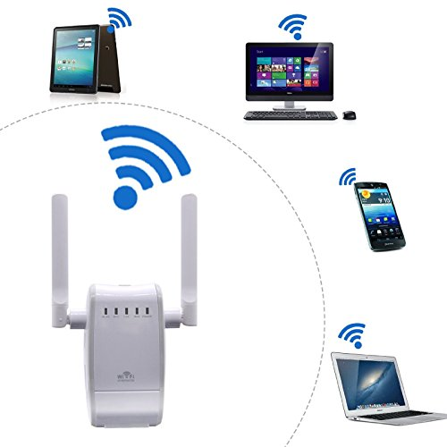 TopePop 300Mbps Wireless-N Range Extender WiFi Repeater Full Coverage Router with Four Modes WPS by TopePop (Image #4)