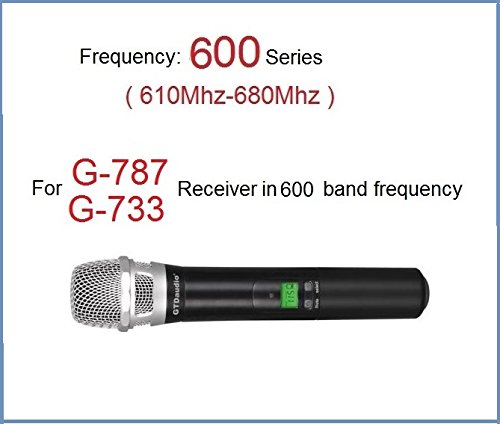 GTD Audio Microphone Transmitter Compatiable product image