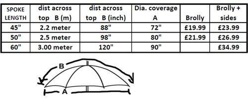 cremalleras en los lados, 2,2 m Bison Refugio de pesca con sombrilla inclinable y toldo lateral