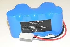 Amazon Com 7 2v 3000mah Vacuum Battery For Euro Pro