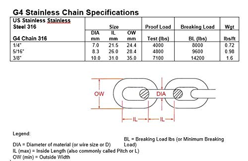 "Stainless Steel Windlass Anchor Chain 316 7mm 1//4/"" DIN766 by 10/' with shackles"