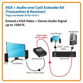 Extend Your Video and Audio Signal up to 1,000ft.