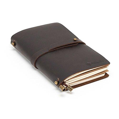 Idea Notebook - 8