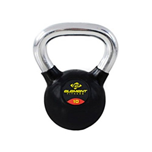 Unified Fitness Group Commercial Chrome Handle Kettle Bell