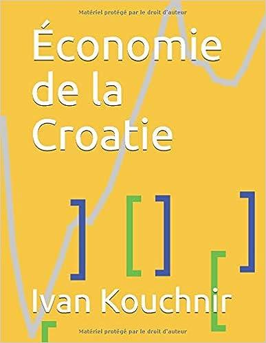 Économie de la Croatie