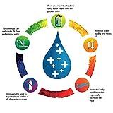 New Wave Enviro Alkaline Water Filter Replacement