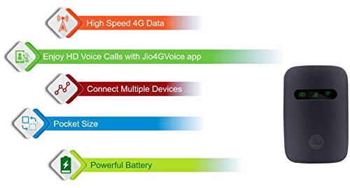 Reliance Jio Wi-Fi JMR540 Wireless Data Card Latest JioFi Device 2021