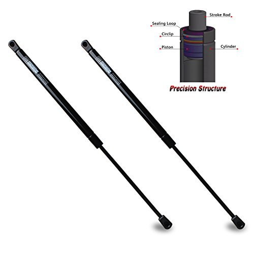 Beneges 2PCs Rear Hatch Lift Supports for 2002-2014 Mini Cooper Liftgate Hatchback Gas Spring Charged Struts Shocks Dampers SG302018, 41626801203, 4360