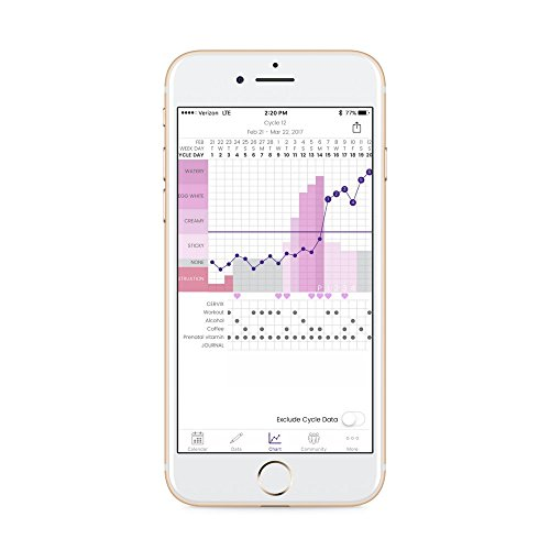 Wink by Kindara - App Integrated Fertility Thermometer - Digitally Track Your Fertility and Ovulation (with Android or IOS App) by Kindara (Image #6)