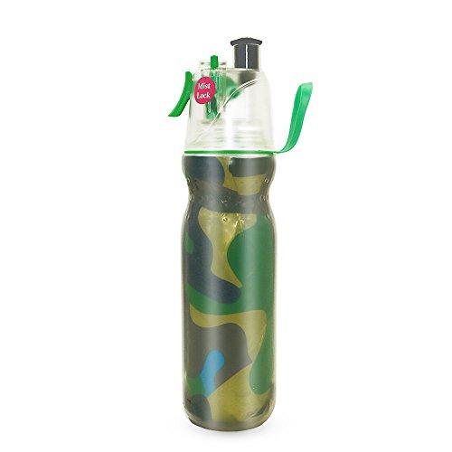 sports spray water bottle - 8