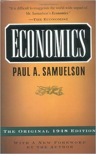 La copertina di una delle prime edizione (1948) del classico manuale di economia di Paul Samuelson. In una di queste prime edizione l'economista del MIT dice che il PIL finisce quando un uomo sposa la propria donna di servizio.