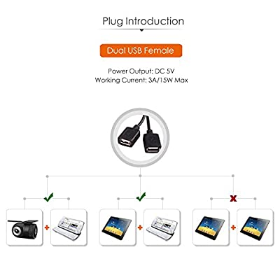 HitCar Car Hard Wire Power Cord Extension Cable Charger Kit Dual USB Female Plug DC 12V to 5V 3A 15W Power Inverter Regulator Converter for GPS Tablet Phone PDA DVR Camcorder VCR Recorder Camera: Home & Kitchen