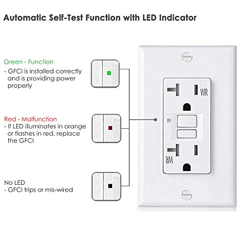 [10 Pack] BESTTEN 20A GFCI Outlets, USG5 Series, Weather-Resistant (WR), Tamper-Resistant (TR), Slim Self-Test Outdoor GFI Receptacles with LED Indicator, Decor Wall Plates Included, UL Listed, White by BESTTEN (Image #3)