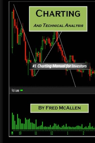 stock charts technical analysis - 1