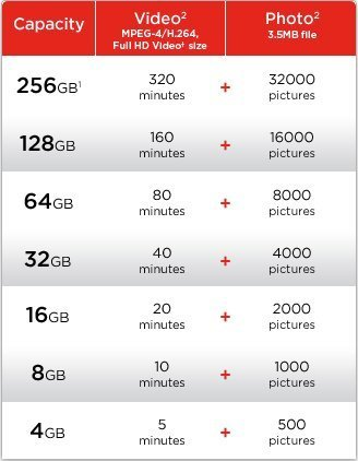 Professional Ultra SanDisk 64GB MicroSDXC Card for LG G3 Smarphone is custom formatted for high speed, lossless recording Includes Standard SD Adapter. (UHS-1 Class 10 Certified 30MB/sec)