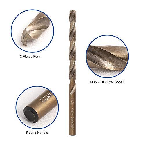 Buy drill bit storage