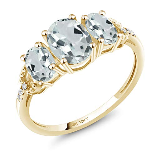 (Gem Stone King 1.77 Ct Oval Sky Blue Aquamarine 10K Yellow Gold Ring (Size 8))