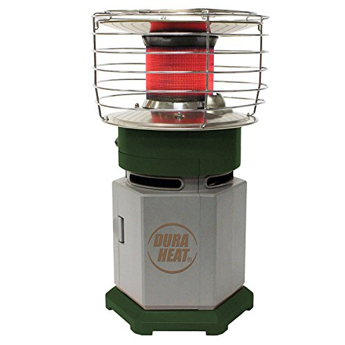 Outdoor Propane Heater Not Lighting in US - 4