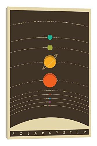 iCanvasART Solar System Canvas Print Jazzberry Blue, 18'' x 12''