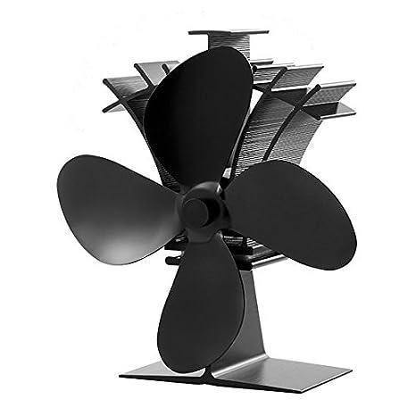 Ecofan, estufas Ventilador, estufas Ventilador, holzöfen Ventilador HV de 08: Amazon.es: Bricolaje y herramientas