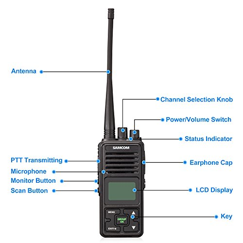 Buy what is the best two way radio for distance