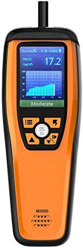 Bestselling Indoor Air Quality Meters