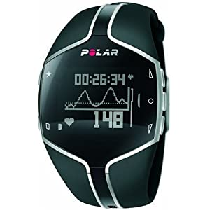 Gift your boyfriend a Heart Rate Monitor Watch