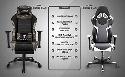 Uomax Gaming Chair Big And Tall Ergonomic Rocking Desk