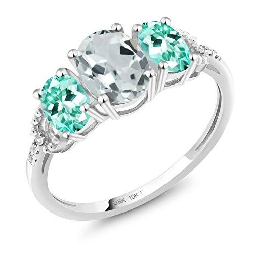 - Gem Stone King 1.82 Ct Oval Sky Blue Aquamarine Blue Apatite 10K White Gold Ring (Size 5)