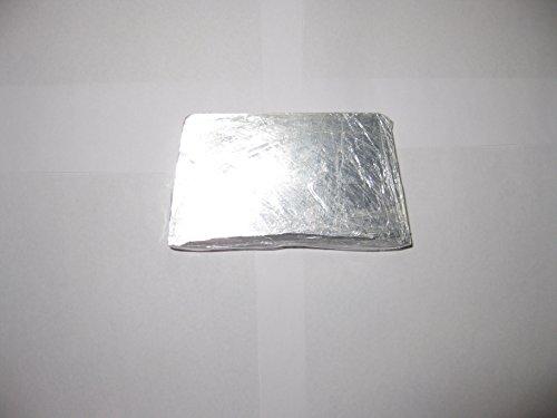 Most Popular Magnesium