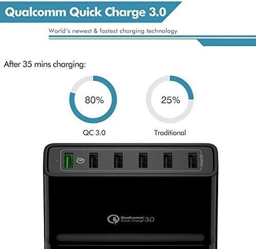 iClever BoostCube 60W 6 Puertos Qualcomm 3.0 Cargador de ...
