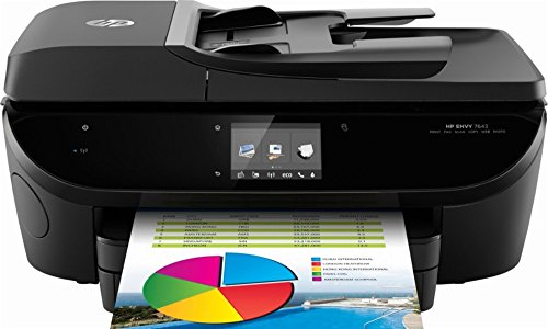 HP - ENVY 7643 Wireless All-In-One Instant Ink Ready (Dot Border Photo Cards)
