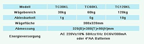 Batteriebetrieb m/ö glich G/&G GundG 30kg//1g TC30KL Paketwaage Plattformwaage Digitalwaage Industriewaage Tischwaage