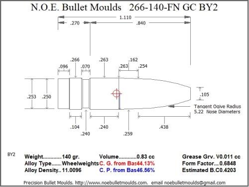 - Bullet Mold 2 Cavity Aluminum .266 Caliber Gas Check 140gr Bullet with a Flat Nose Profile Type. Designed for use in 6.5