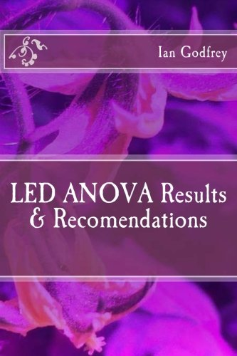 LED ANOVA Results & Recomendations