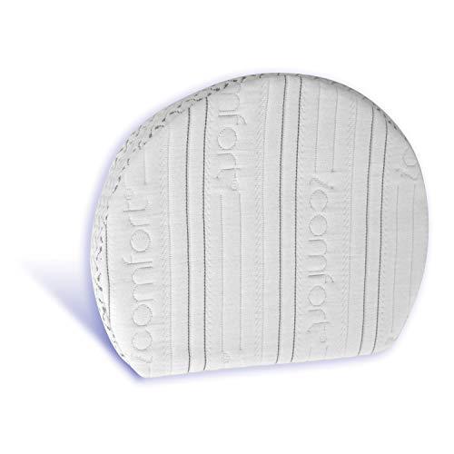 Serta iComfort Premium Cooling Gel Memory Foam Pregnancy Wedge Pillow, White